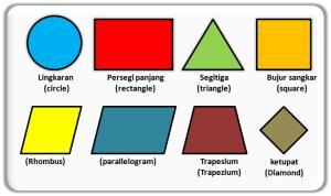 bidang-datar